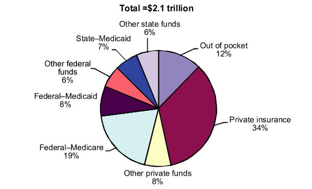 Health Care Reform FAQ – Autopsis